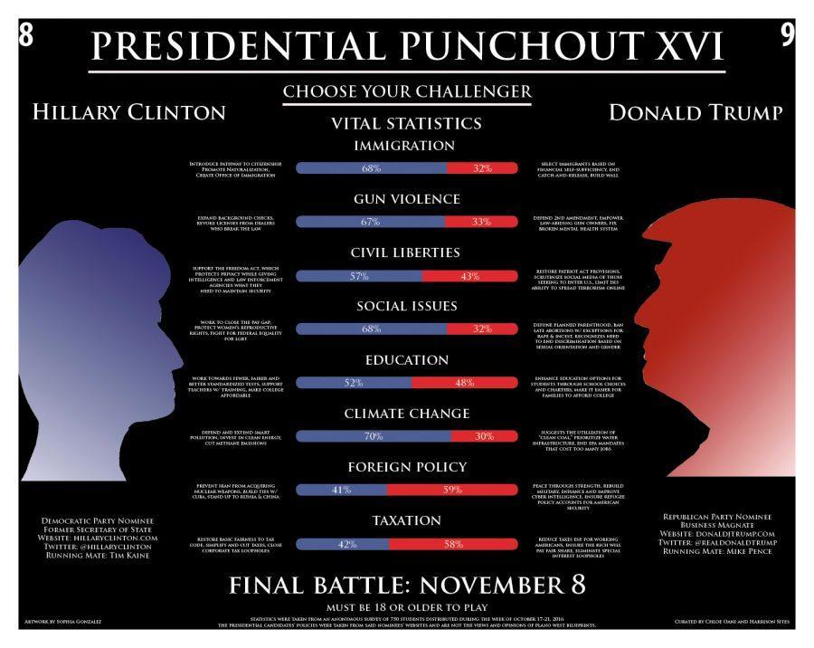 Presidential+Punchout+XVI