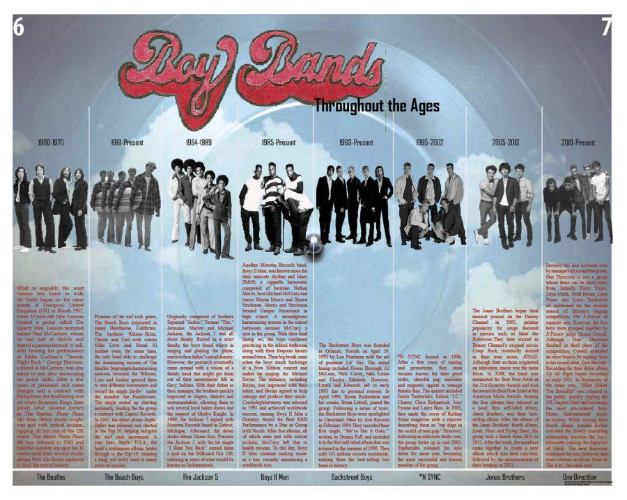 Boy+Bands+Throughout+the+Ages